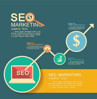 3 - The trends in Social Media Optimization & SEM