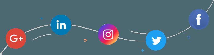 Social Media Brand Image - Social Media Marketing