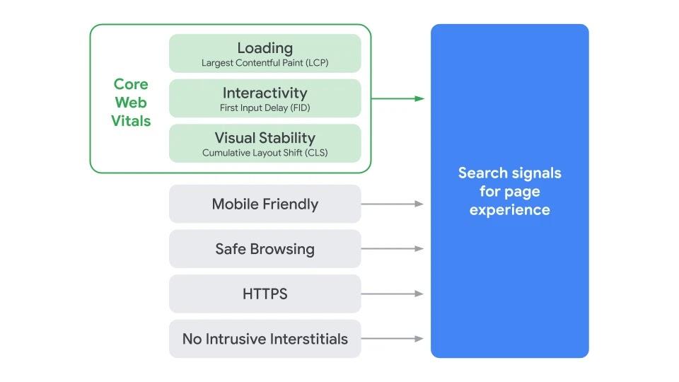 Generous Google Webmaster Central Blog